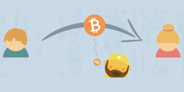 transaction fee Bitcoin